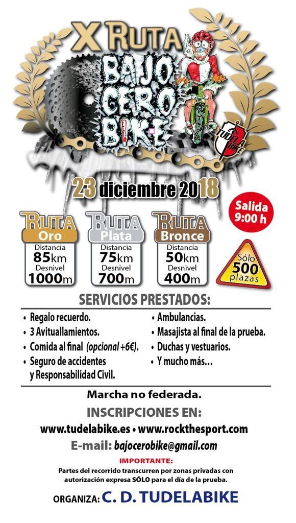 X RUTA BAJOCEROBIKE - Valladolid - 2018